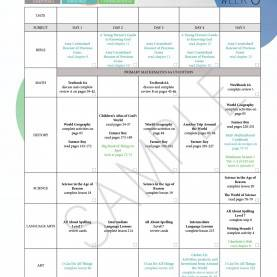 Typical World Geography Lesson Plans 6Th Grade Modern World & Geography Lesson P