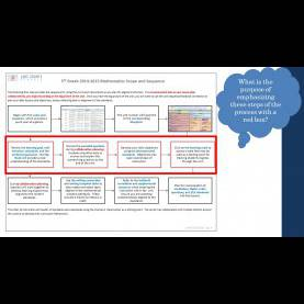 Unusual Creative Curriculum Goals And Objectives At A Glance Teacher Assistant Professional Development Day - Ppt Video Onlin