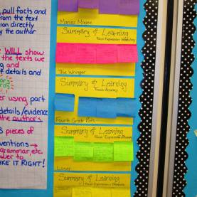 Unusual Guided Reading Groups 4Th Grade Runde'S Room: New Guided Reading Gr