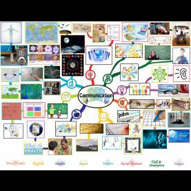Unusual Lesson Plan On Communication Communication Lesson Plan: All Subjects | Any Age | Any Learnin