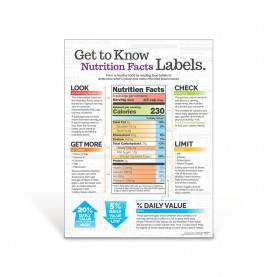 Useful Family Consumer Science Lesson Plans Get To Know Nutrition Facts Labels Po