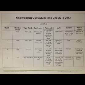 Useful Lesson Plan For Lkg Class Lesson Plan For Kinderga