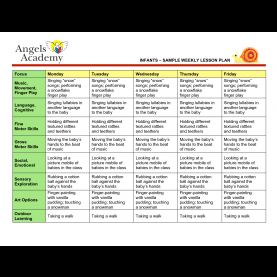Useful Lesson Plan For Toddler Class Blank Lesson Plan Template | Infants - Sample Weekly Lesson Pla