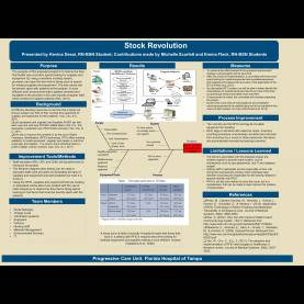 Useful Lessons Learned Process Improvement Purpose Improvement Tools/methods Limitations / Lessons Learne