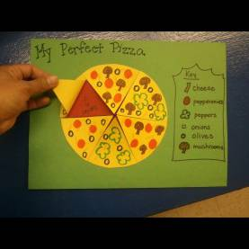 Useful Pizza Lesson Plan Lesson Plan Idea: Pizza Fractions (Pizza Day Is 2/9)   Ts