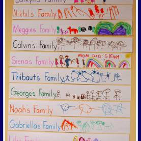 Useful Pre K Lesson Plans About Family All About My Family | Family Illustration, Sentences And Illustrat