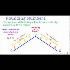 Useful Rounding Lesson Plan 4.Nbt.3 Rounding Numbers Grade 4 Math Lesson - You