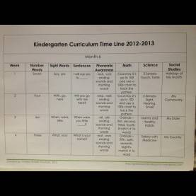 Useful Texas Kindergarten Lesson Plans 20130819-222859.Jpg | Projects To Try | Pinte