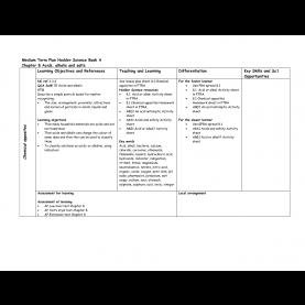 Valuable 7E Lesson Plan 12 Best Images Of Examples Of Lesson Plan Layouts - Daily Lesso
