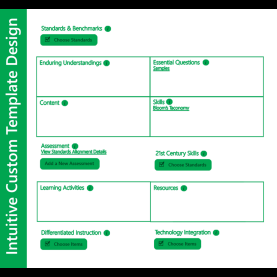 Valuable Curriculum Planning Template Curriculum Templates, Planners, And Units | Rub