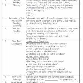 Valuable Guided Reading Lesson Plan Template Document Sample Guest Post: It'S January And Half Of My Kindergartners Are Stil