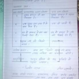 Valuable How To Make Lesson Plan In Hindi Language Btc Lesson Plan Hindi For Primary Class | Make Lesson Plan | Pinte