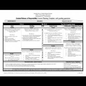 Valuable Lesson Plan Template Gradual Release Gradual Release Lesson Plan Template | Temp