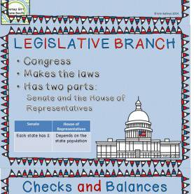 Valuable Lesson Plans For Teaching Us Government Best 25+ Government Lessons Ideas On Pinterest | 3 Branche