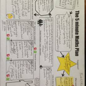 Valuable Sample Objectives In Lesson Plan In Math Mr Collins Mathematics Blog: Probability Lesson & Nqt Final Assess