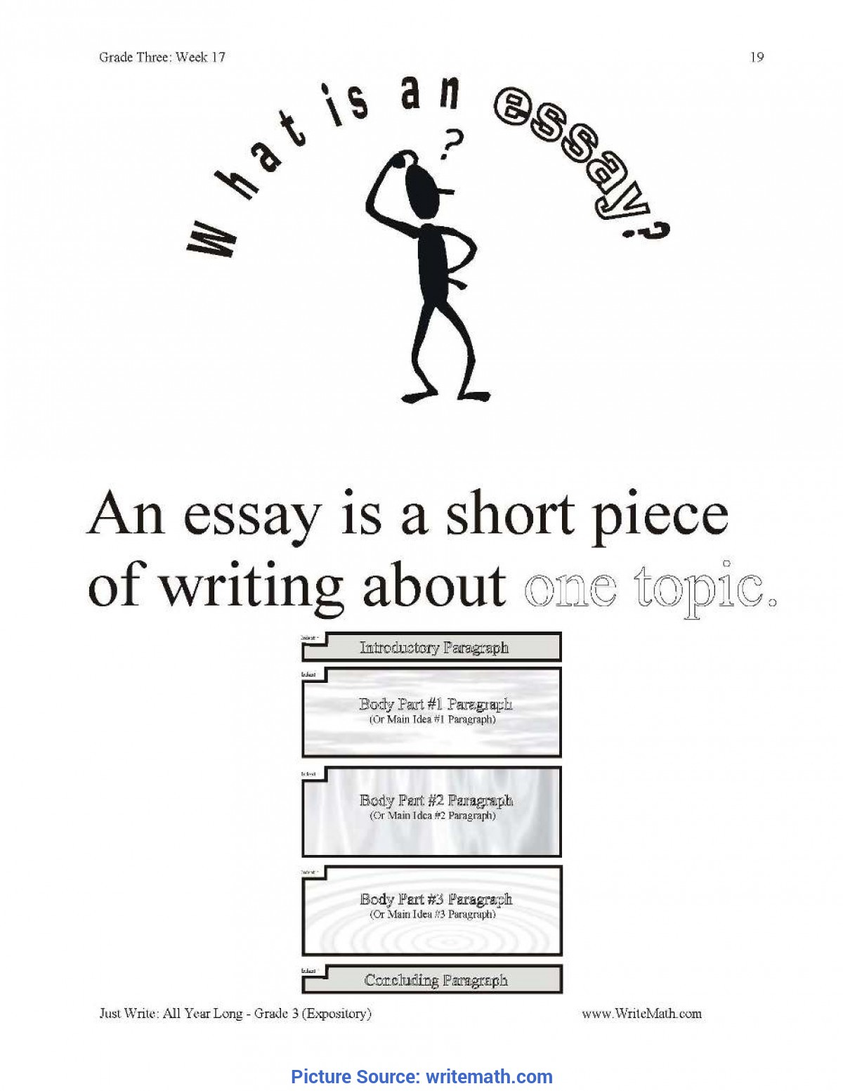 Top Lesson Plans For Teaching 4Th Grade Writing Expository Writing Lessons For 3Rd, 4Th, 5Th G