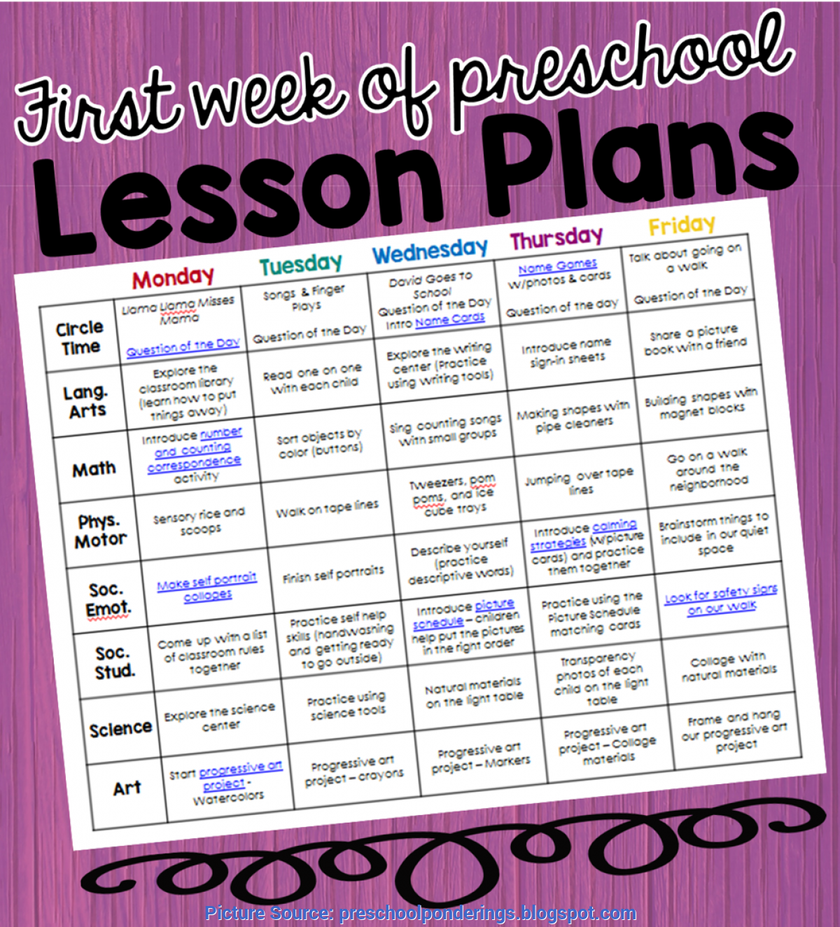 Top Naeyc Lesson Plans For Toddlers Preschool Ponderings: My Lesson Plans For The First Week Of Presc