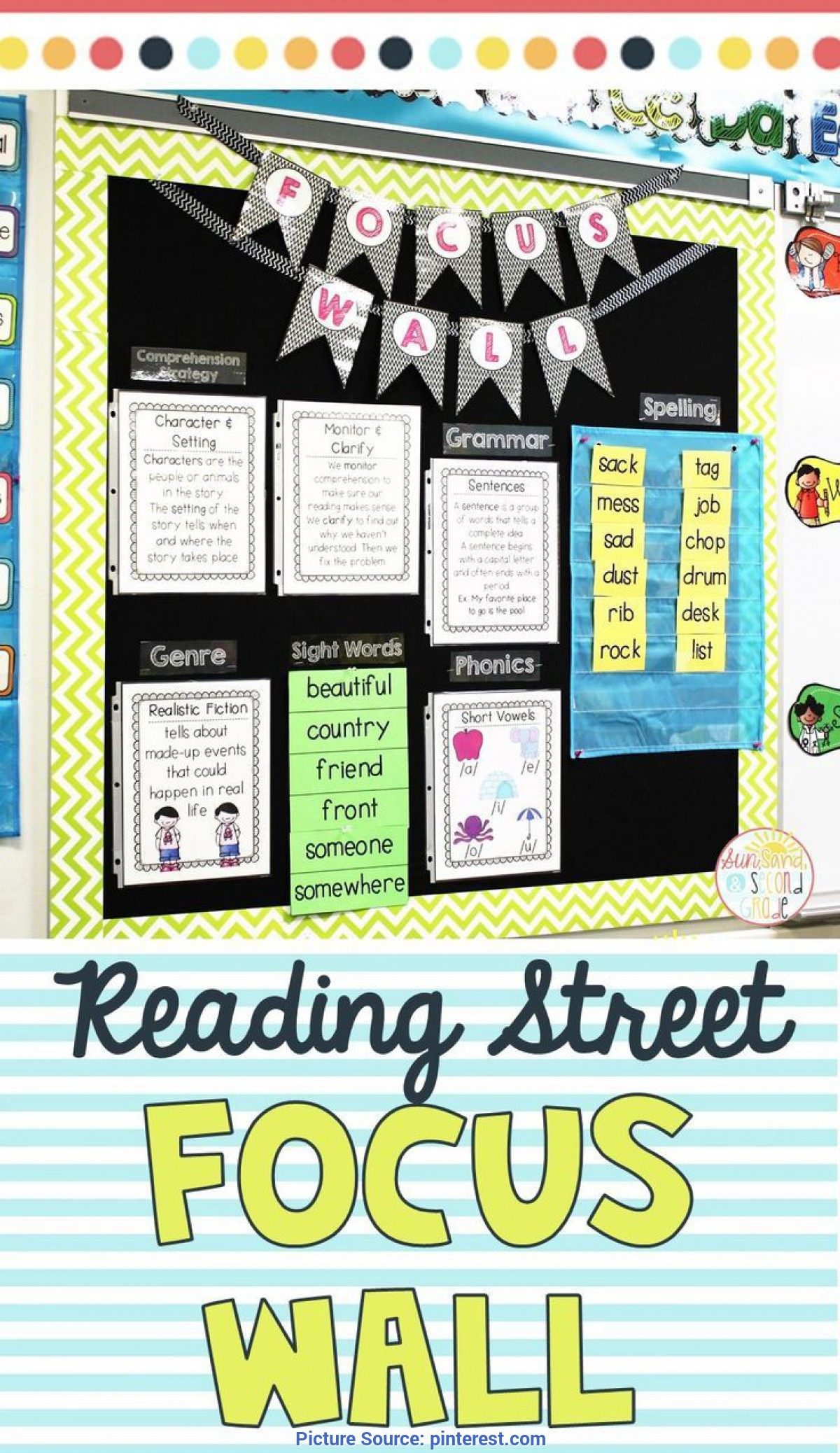 Trending How To Teach A Second Grader To Read Best 25+ Ela Bulletin Boards Ideas On Pinterest | Classroo