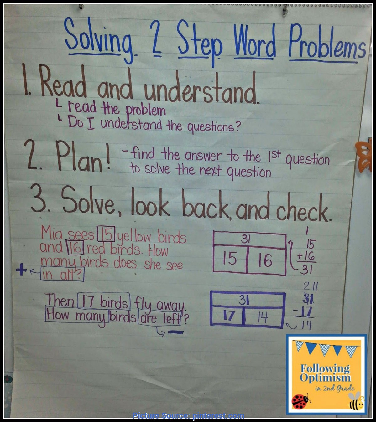 Trending Word Problem Lesson Plans 2Nd Grade Following Optimism In 2Nd Grade: Two-Step Word Problems | By M