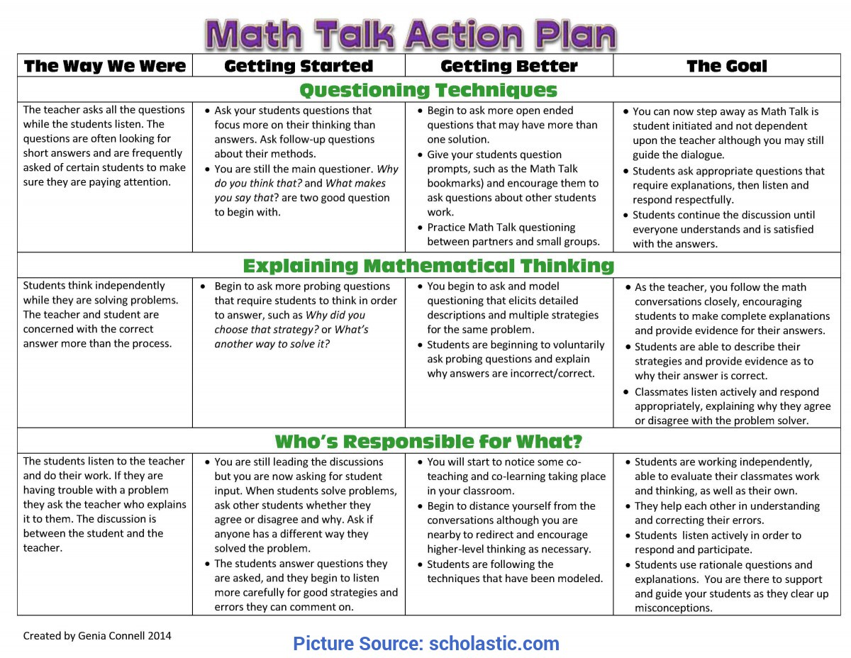 Typical Example Of Lesson Plan In Math Grade 7 Math Talk 101 | Schola