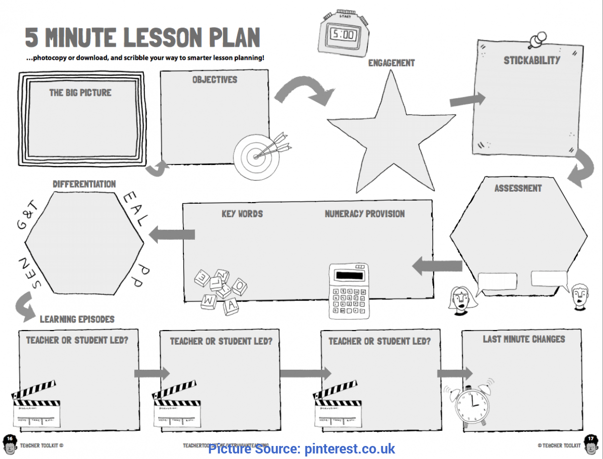 Typical Lesson Plan Example English 5 Minutes Lesson Plan Template | Lesson Plan Template | Pinteres