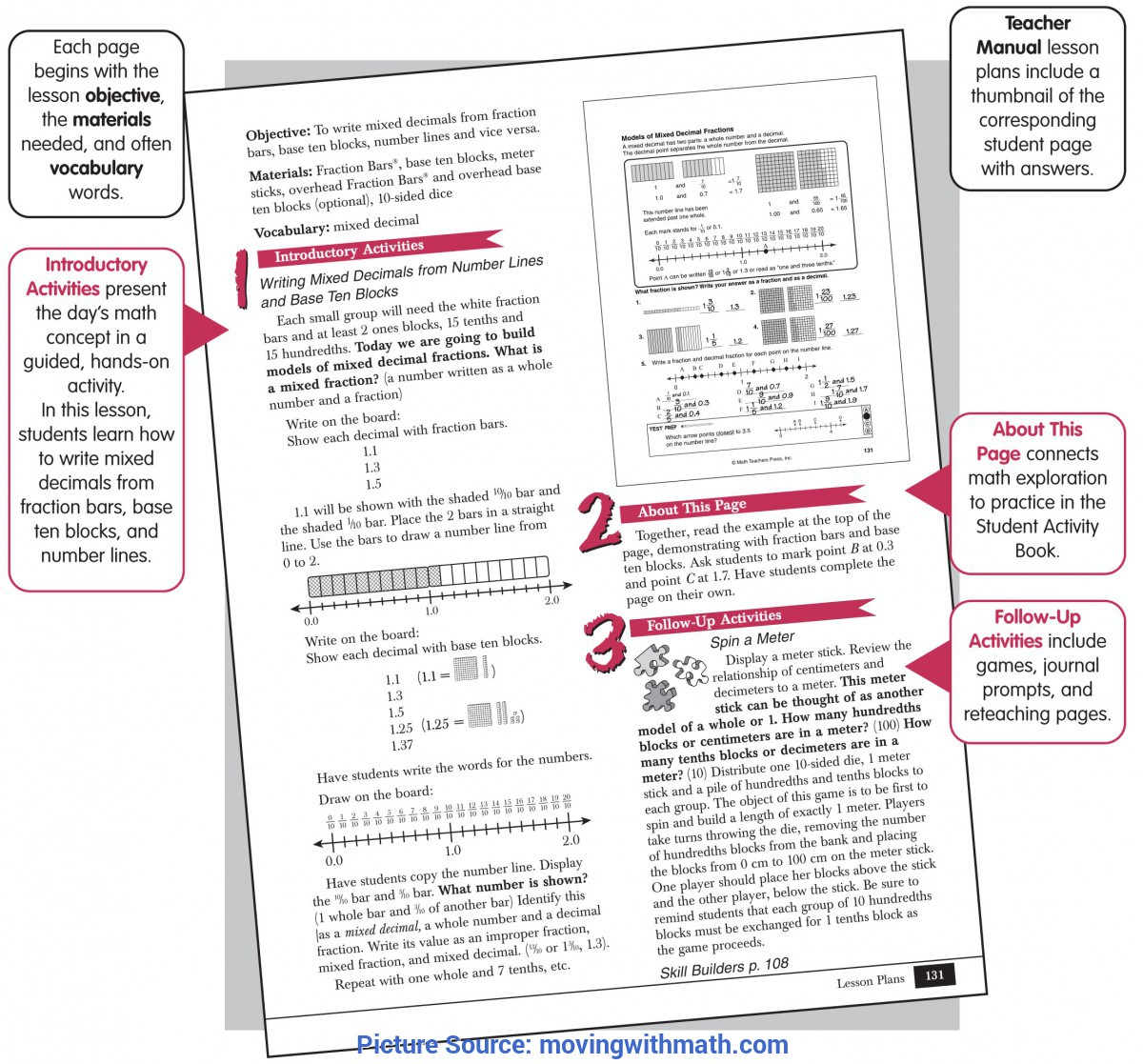Unusual Lesson Plan In Math 3 A Foundational Lesson Plan From Part A | Moving With Math - Rt