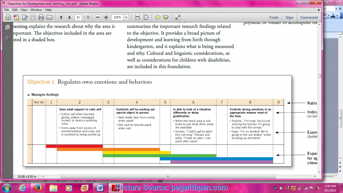 Useful Teaching Strategies Gold Lesson Plan Template Peg With Pen: do Not Go For The Gold (Teaching Strategies Gol