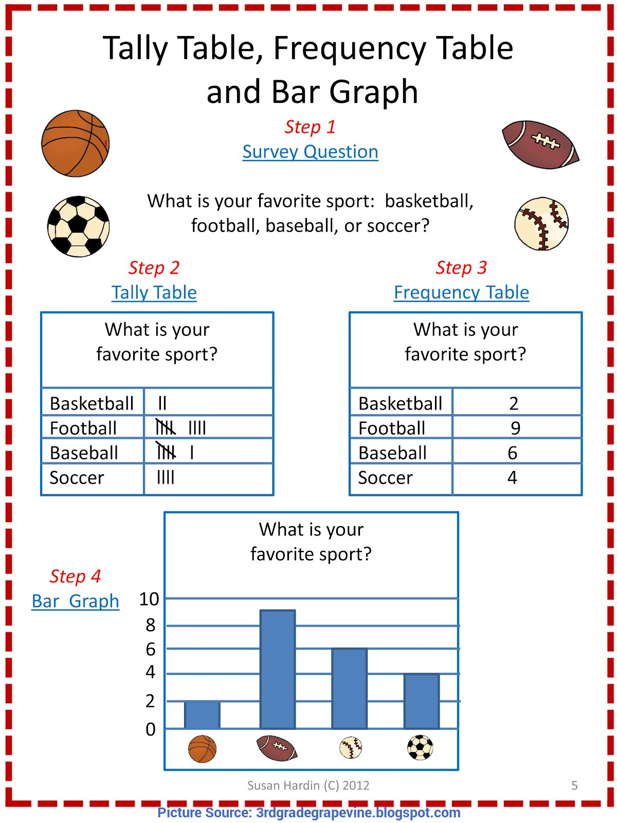 Valuable 3Rd Grade Lesson Plan On Bar Graphs 3Rd Grade Grapevine: New Product- Barnyard Friends Graphin