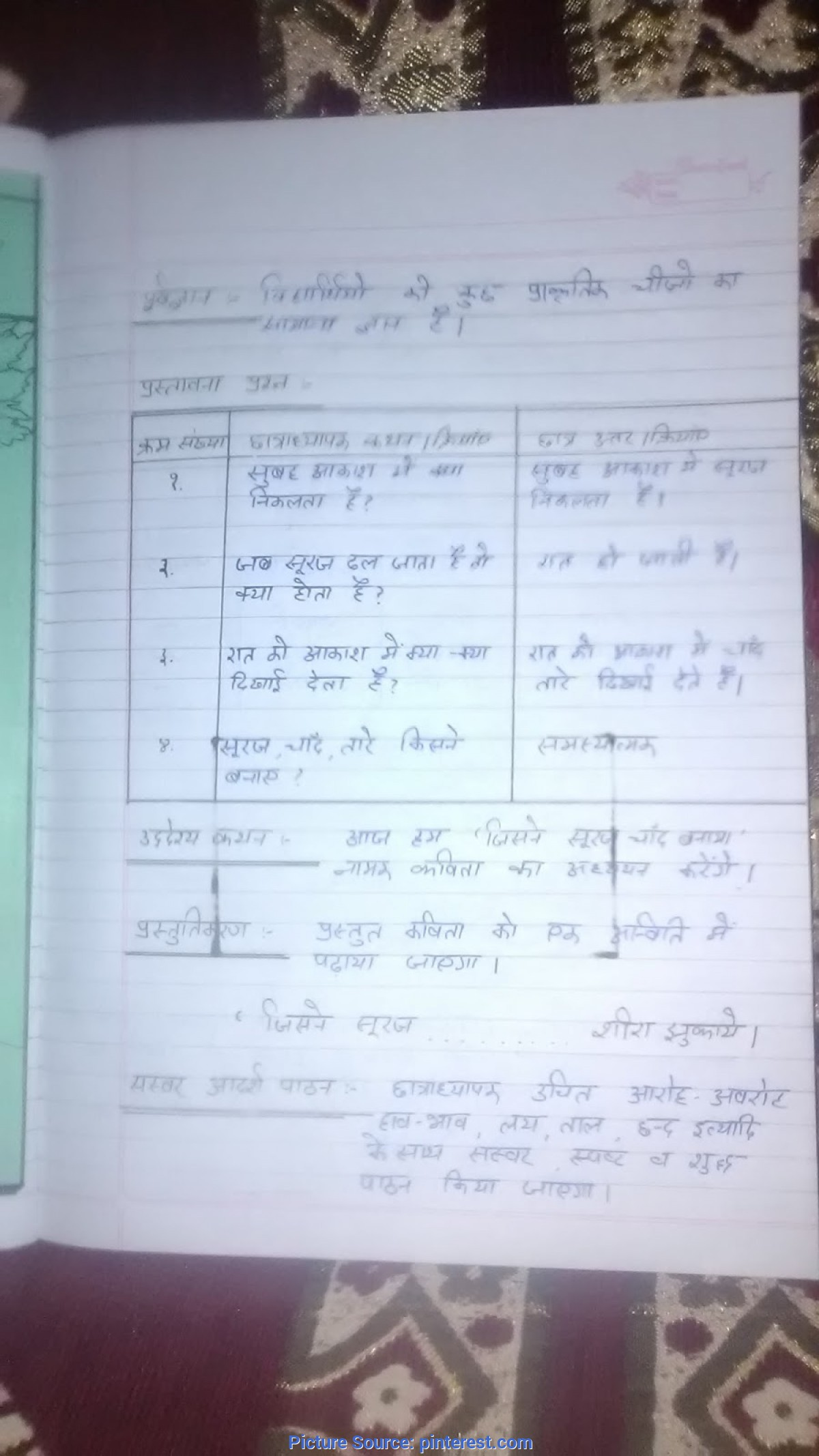 Valuable How To Make Lesson Plan In Hindi Language Btc Lesson Plan Hindi For Primary Class   Make Lesson Plan   Pinte