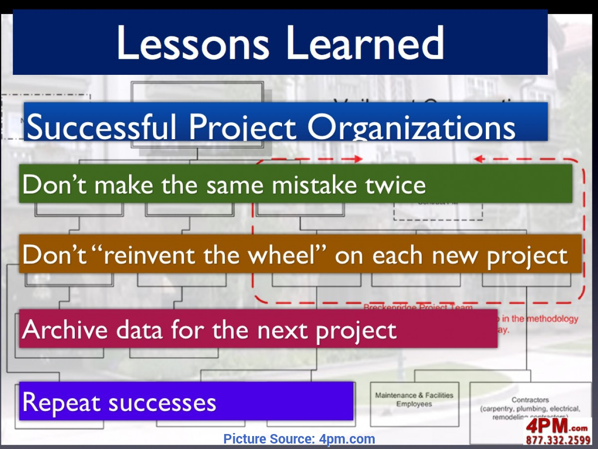 Valuable Lessons Learnt In Project Lessons Lea
