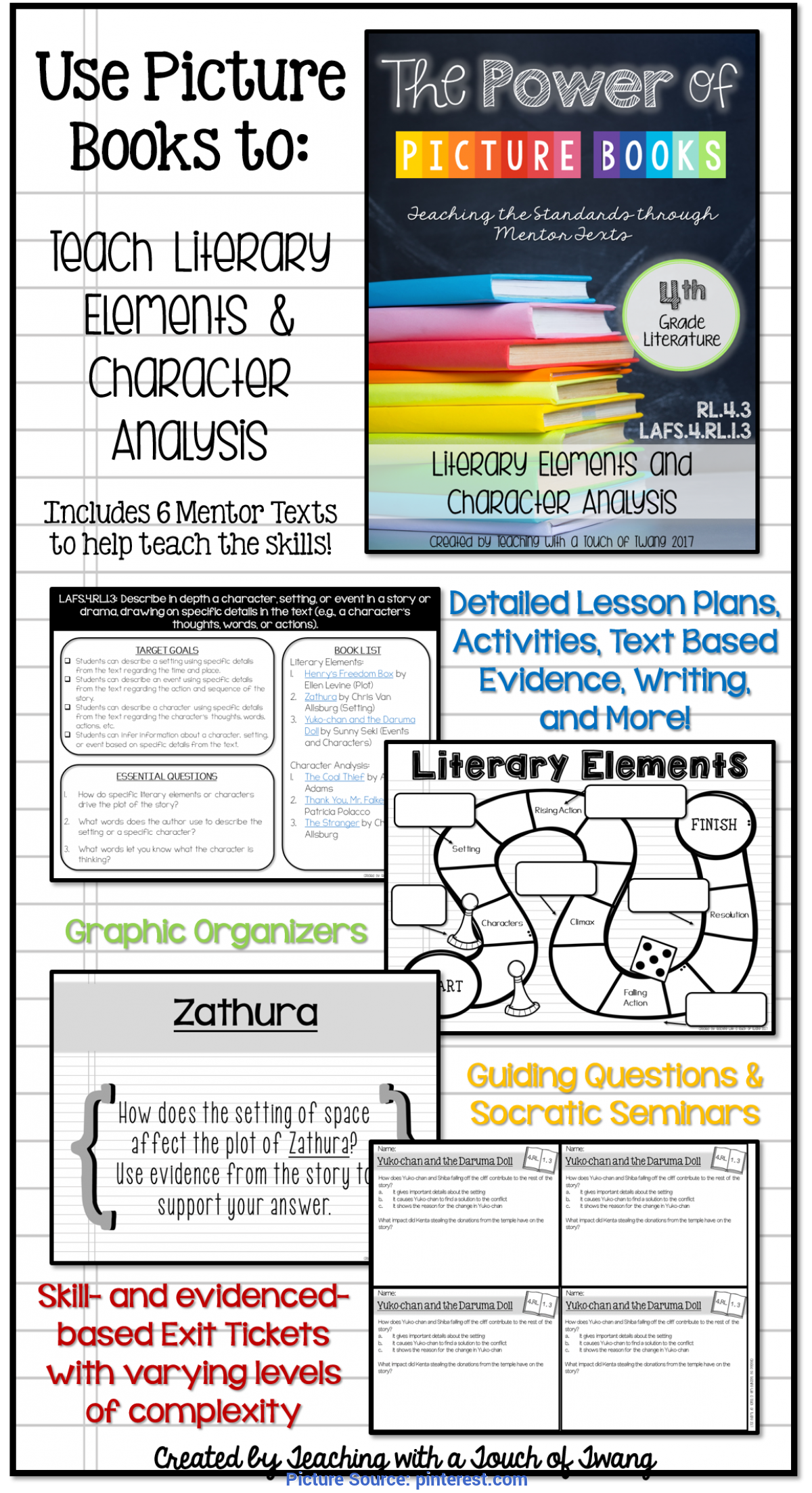 Valuable Power Of Reading Lesson Plans The Power Of Picture Books: Literary Elem. & Character Analysi